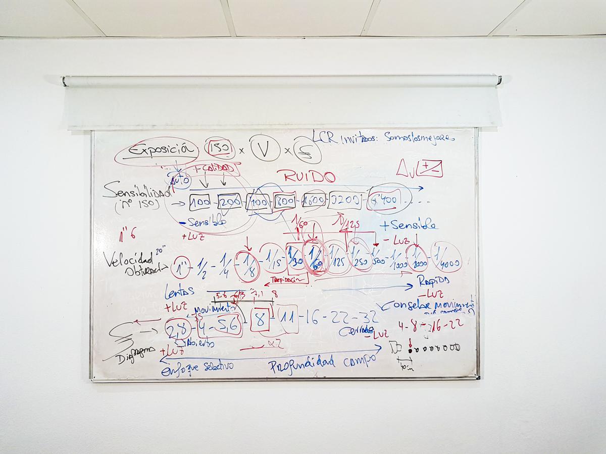 Pizarra para la explicación del concepto de Exposición en el curso básico de fotografía de La Cámara Roja